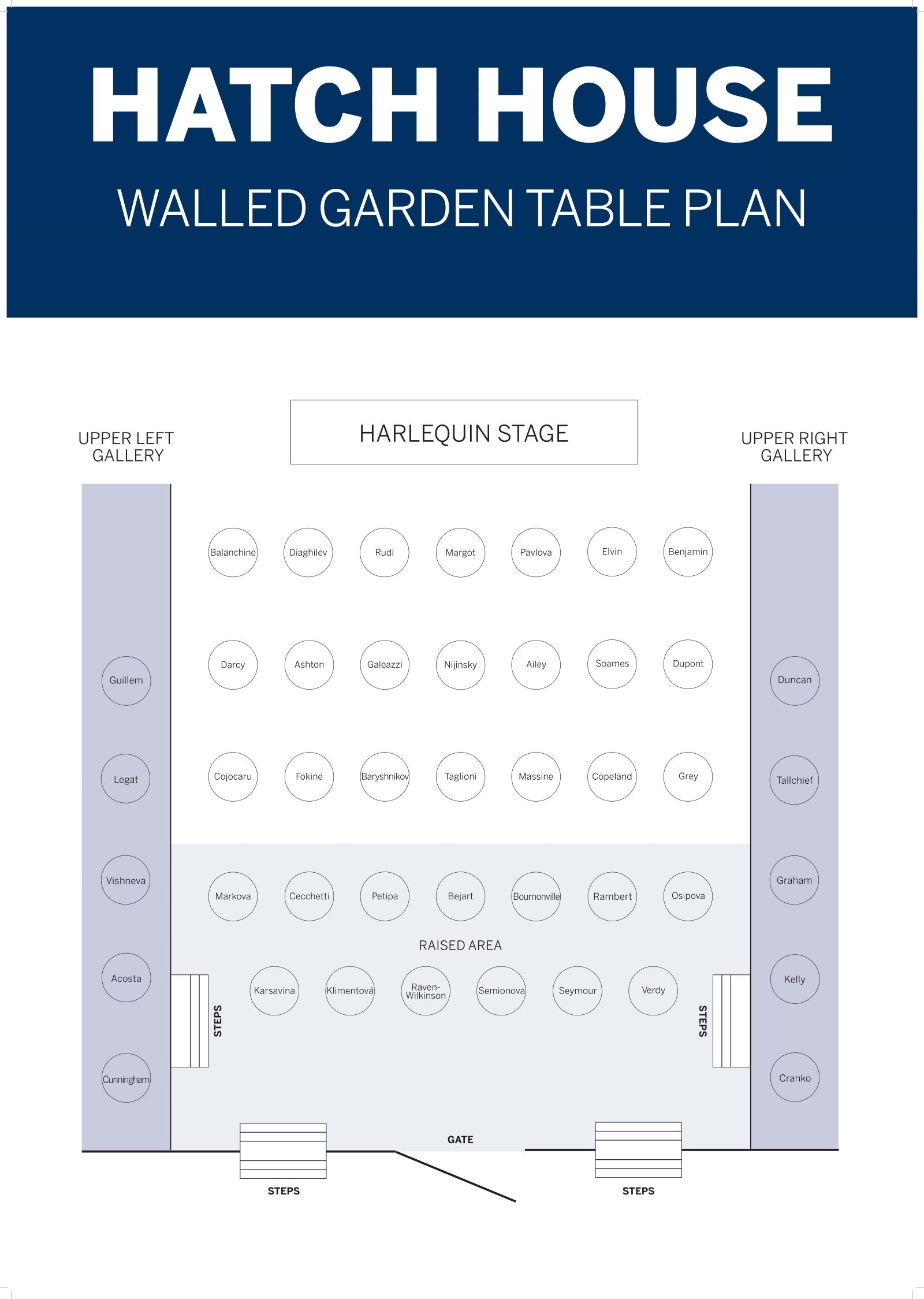 Hatch House Garden Table Plan